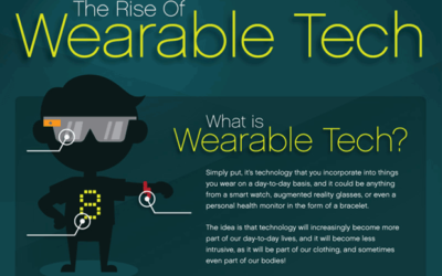 Wearable Tech & the Changing Narrative of your Brand